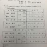 衆議院 東日本大震災復興特別委員会